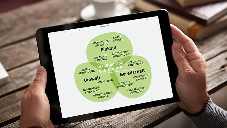 Nachhaltiger wirtschaften in der Gastronomie: Machbarkeitsstudie von Greentable untersucht den Qualifizierungsbedarf in der Branche